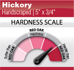 Hickory Scale