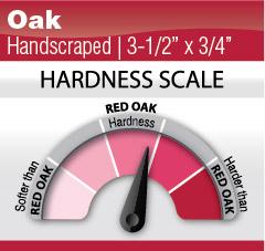 Oak Scale