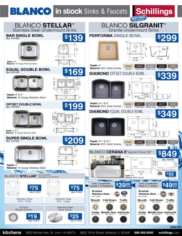 Blanco-Sinks-Hot-List