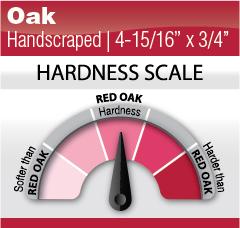 """Oak 4-15-16"""" x 3-4"""""""