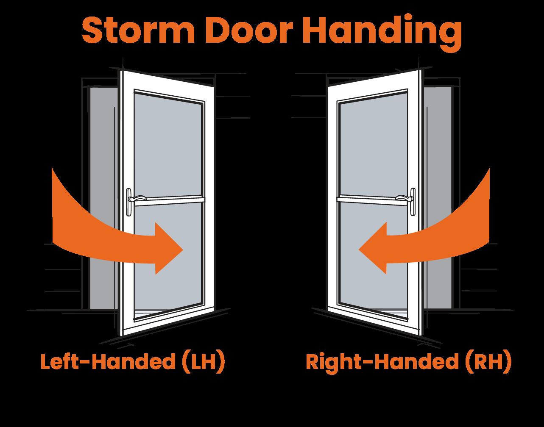 Storm Door Handing